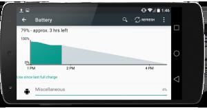Autonomia bateriei – o problema des intalnita la posesorii de smartphone