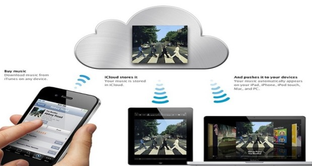 Care sunt beneficiile oferite de Apple Cloud?
