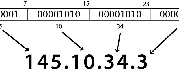 Ce sunt si cum functioneaza adresele IP ?